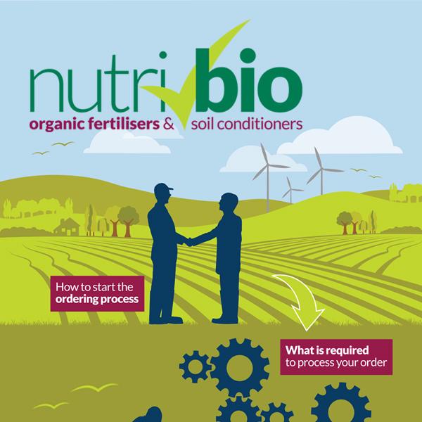Ntri-Bio brand identity