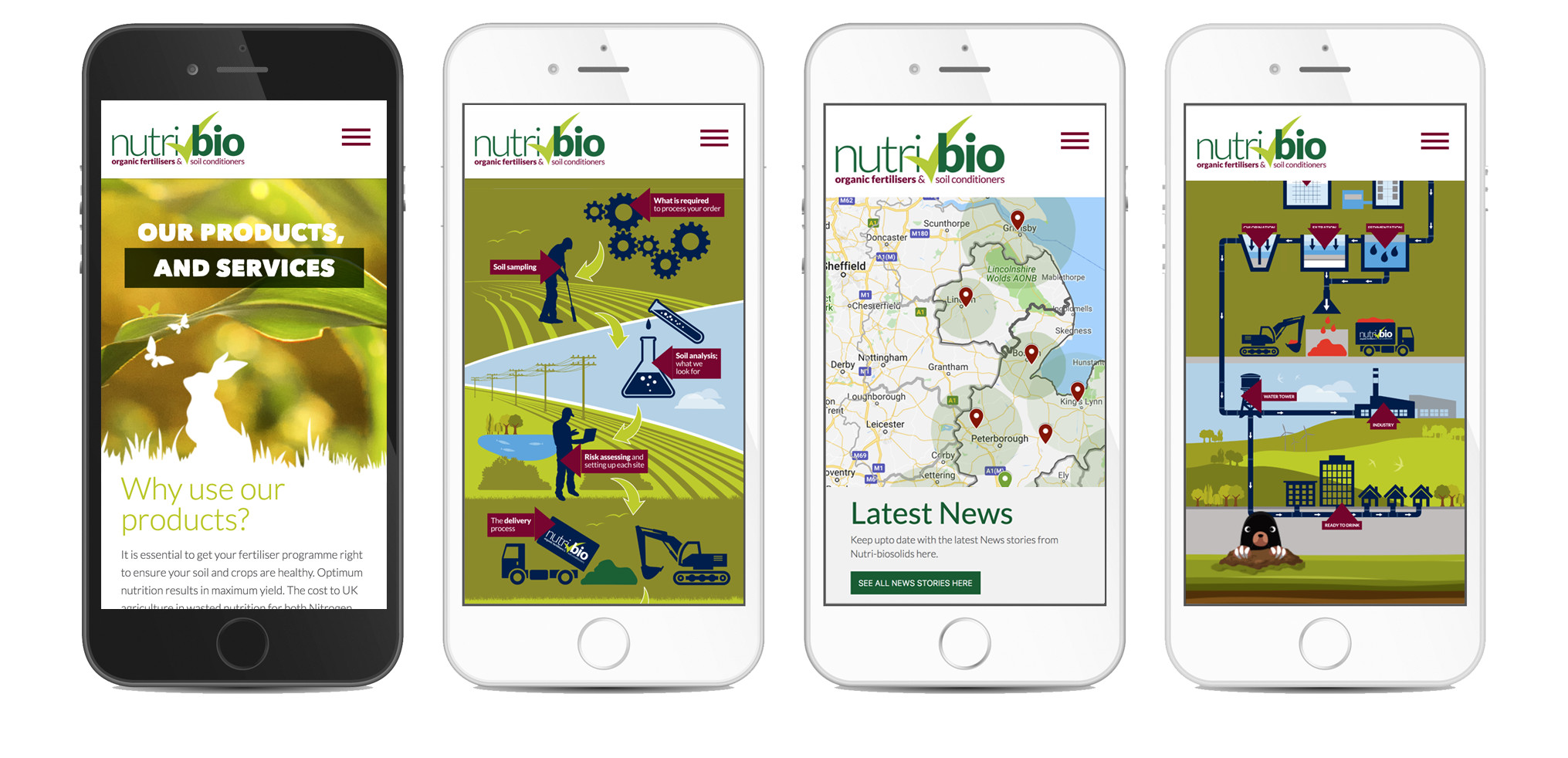 Nutri-Bio responsive website on multiple mobiles