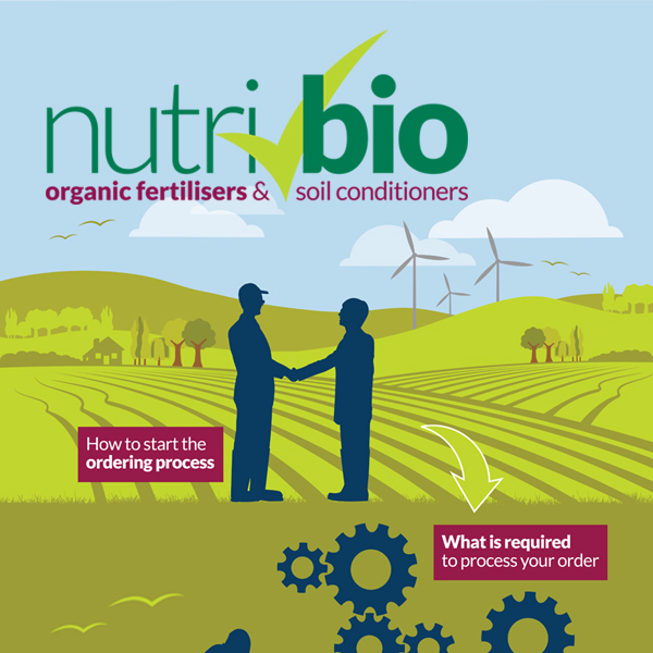 A new look for nutri-bio